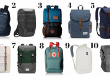 Top daypacks for travel