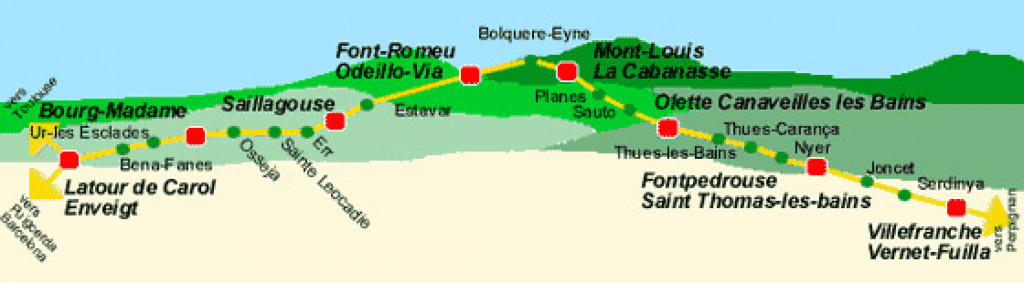 Little Yellow Train map, France